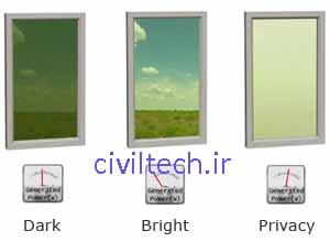 شیشه هایی که با اعمال پتانسیل شفافیت آنها تغییر می کند