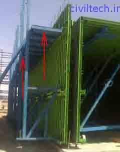 براکت در قالب تونلی