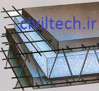 دیوار پانل سه بعدی ( 3d پانل )
