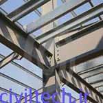 کاربرد نانو فناوری در سازه های فلزی
