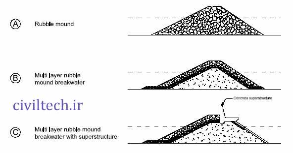 نمونه هایی از انواع موج شکن های توده سنگی سنتی